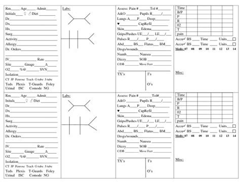 Nursing Time Management Template by Free Worksheets 187 Time Management Worksheets For Nurses