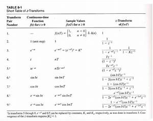 Solved: TABLE 8-1 Short Table Of Transforms Transform Cont ...