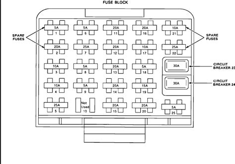 Fuse Diagram 2000 Buick Park Ave by 1998 Buick Park Ave Magnet Fuel Fix