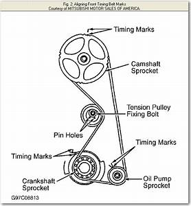 Do You Have A Diagram That Shows Timing Locations On A