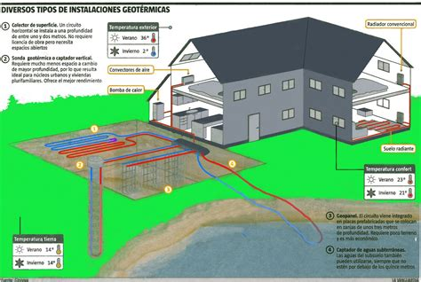 perforadoras de pozos de agua  todo su mundillo geotermia