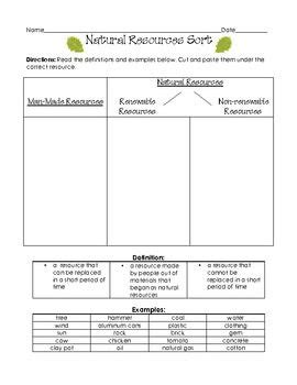 natural resources sort  images science lesson