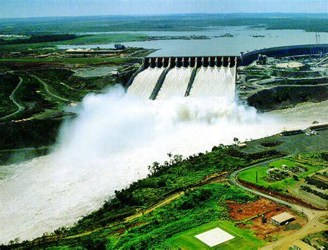 Мини гэс гидроэлектростанции