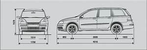 Fiat Stilo 2001  U2013 2007  U2013 Polovnjak  Motori  Iskustva