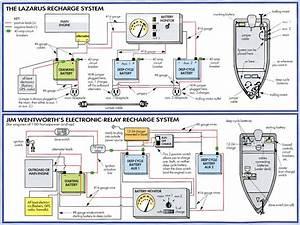 Main Panel Wiring Diagram