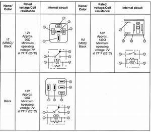 Isuzu Axiom  2004  - Fuse Box Diagram