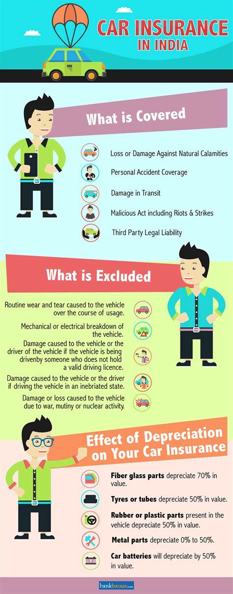Motor Insurance  Driverlayer Search Engine