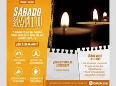 Infografías ¿Qué recordamos durante la Semana Santa