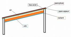 Bac Acier Anti Condensation : condensation bac acier copain des copeaux ~ Dailycaller-alerts.com Idées de Décoration