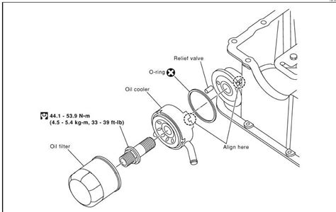 replace  oil cooler seal    infiniti