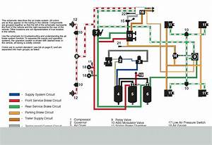 2007 Sterling Lt9500 Wiring Diagram Work Lights