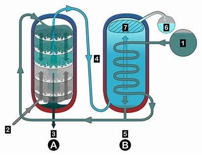 Still Column Whisky Components Wash Liquid Analyzer