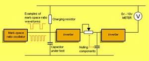 Poptronics Capacitance Meter