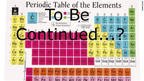 Say It Ain't So Periodic Table