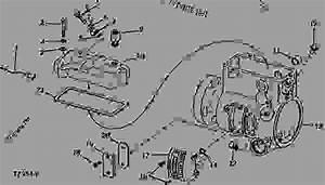 John Deere 4400 Combine Parts Diagram