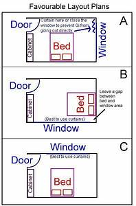 Best 25  Feng Shui Bedroom Layout Ideas On Pinterest