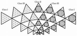 The Beauty Of Geometry  U2013 Geodisc Sphere