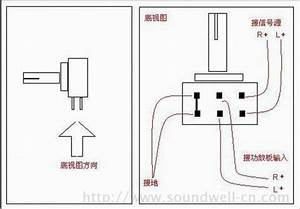 Potentiometer Wiring Diagram And How Connected Potentiometer  Potentiometer Manufacturers