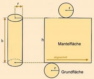 Zylinder Volumen Berechnen : mathematische formeln klasse 9 10 volumen oberfl che mantelfl che von k rpern berechnen ~ Themetempest.com Abrechnung