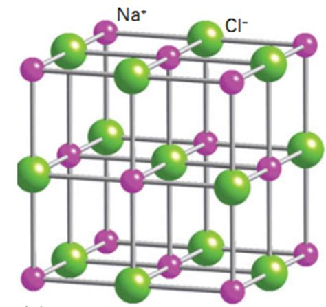 what is the chemical formula for table salt chemistry rock salt structure