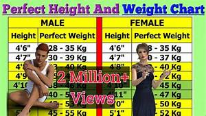 Perfect Height And Weight Chart For Men And Woman