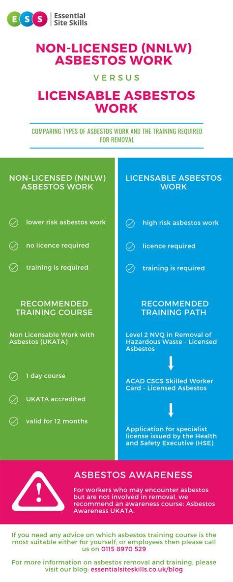 asbestos series part   licensed nnlw  licensable