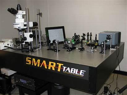 Raman Lab System Physics Optical Lin Built