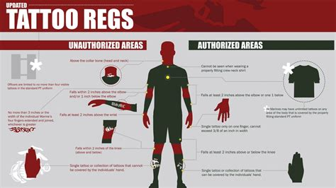 marines continue ban  sleeve tattoos   ink policy news stripes