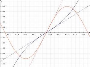 Grenzwerte Von Funktionen Berechnen : regel von de l hospital wikipedia ~ Themetempest.com Abrechnung