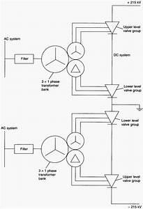 12 Main Classes Of Power Transformer