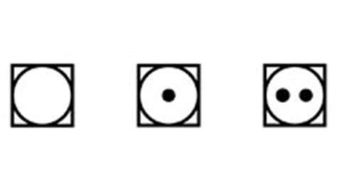 symboles d entretien