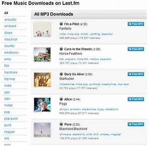 lastfm free music downloads discover new music by With documents download free music