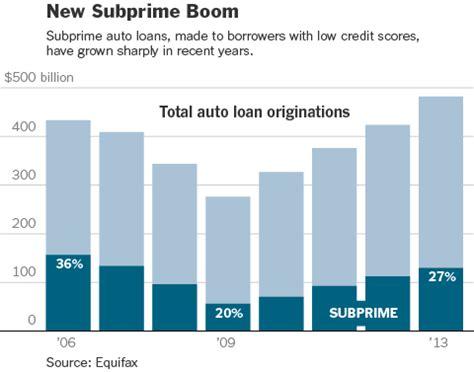 subprime bubble   cars borrowers pay sky high