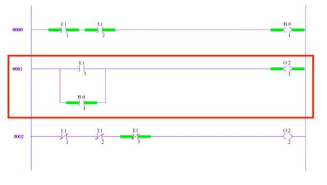Ladder Logic Programmable Controllers Plcs