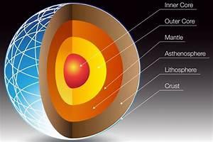 The Most Abundant Elements In The Earth U0026 39 S Crust