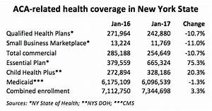 Federal Poverty Chart 2017 Obamacare Growth Slows In Ny Empire Center For Public Policy