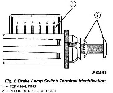 Standard Brake Light Switch Wiring Diagram by 2000 Wrangler Changed Fuse Nothing All Other Lights Working