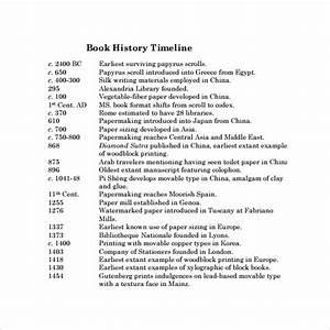 History Timeline Template Free 8 Sample History Timelines Sample Templates