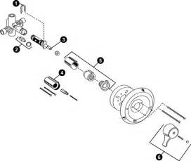 Moen Stanadyne Faucet Cartridge by Moen Posi Temp Shower Valve Parts