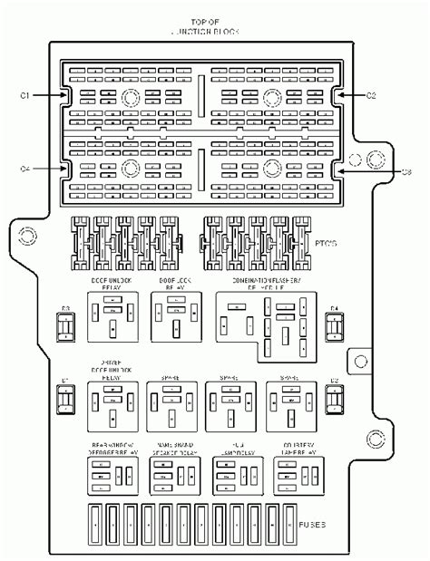 2001 chrysler town and country fuse box diagram fuse box