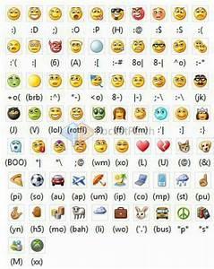 Fb symbols!   Fun Ideas and Cool Stuff   Pinterest   Icons ...
