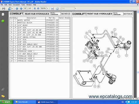 Combilift Forklift Parts Catalogue Repair Manuals