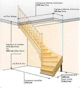 Escalier Standard Droit by Escalier Standard 1 4 Tournant Ster Goz