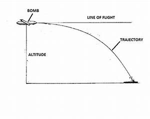 A Bomb Is Released From An Aircraft Its Trajectory Is