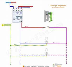 Branchement Electrique Volet Roulant Sur Prise De Courant : schma interrupteur simple allumage schma lectrique ~ Dailycaller-alerts.com Idées de Décoration