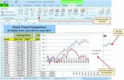 Excel Data Compare Chart Line Microsoft Comparison