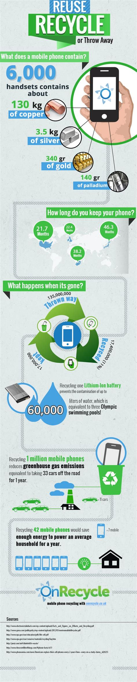 mobile recycle 26 best images about technology on wind of