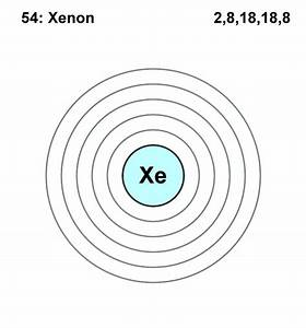 Image Gallery Xenon Structure