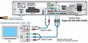 Cable Box Setup Tv