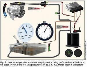 Ford Evap System Diagram